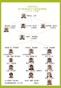 香川県歯科技工士会役員組織図2021